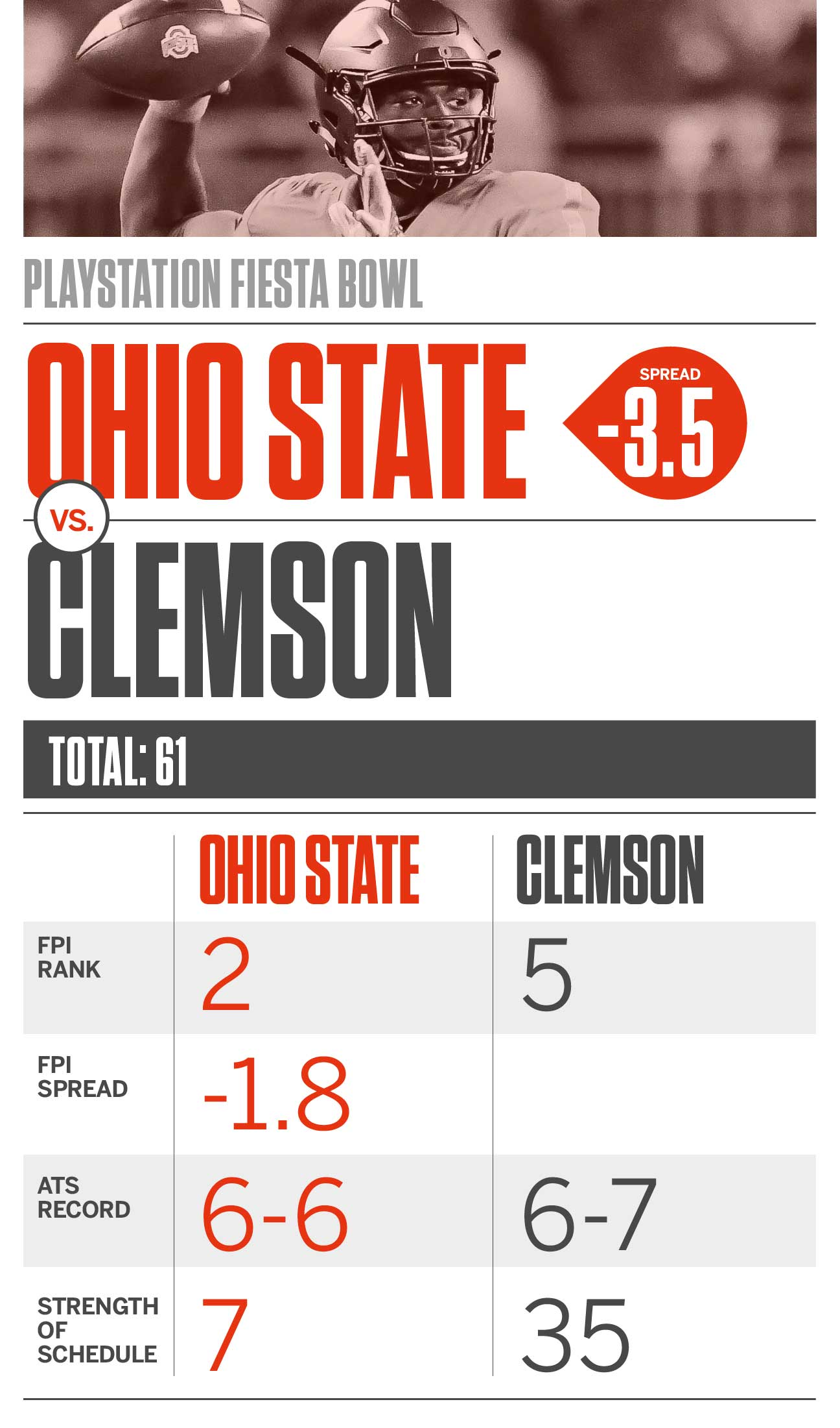 college football playoff semifinals espn bowl scores college football