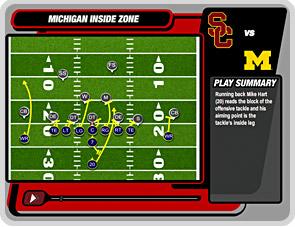 Michigan Inside Zone