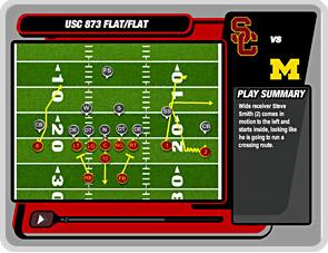 USC 873 Flat Flat