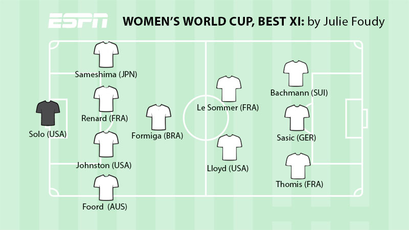 Julie Foudys Best Xi In The Womens World Cup