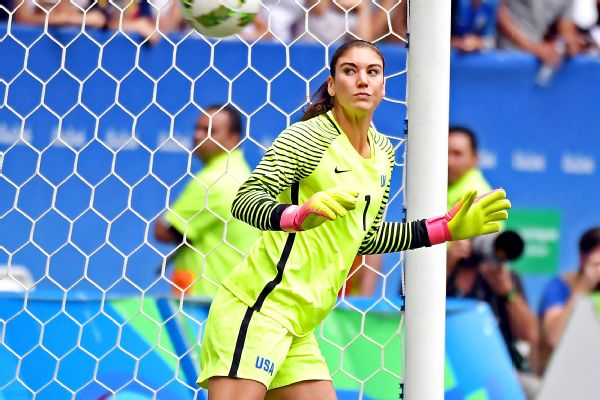 49afdaf2a Hope Solo suspended six months by U.S. Soccer