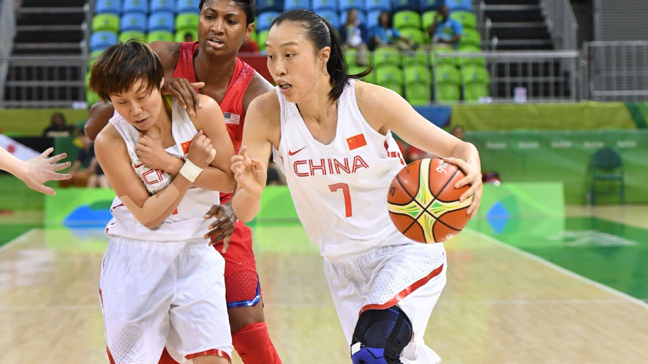 World Fame 100 -- China's female athletes winning in