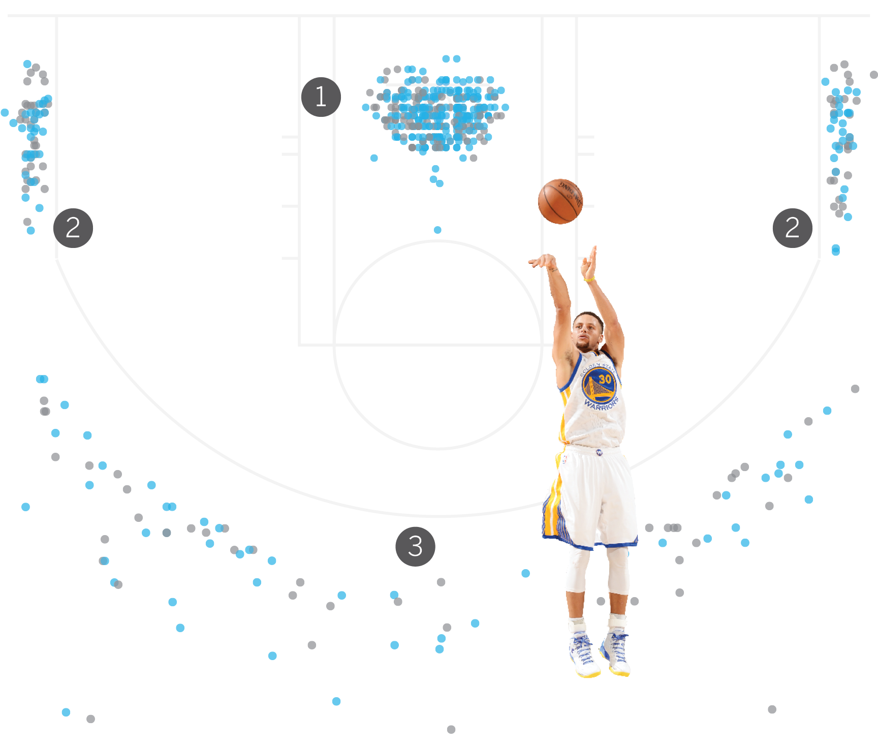 1) In the lane  Curry wasn t just an elite shooter from 3 this season. He  somehow led the league in field goal percentage on layups this season at  68.7 ... a00a302e7a73