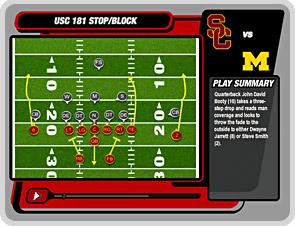 USC 181 Stop Block