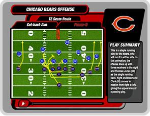 Bears Offense
