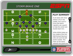 NE: Storm Brave One