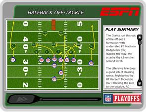 NY: Halfback off tackle