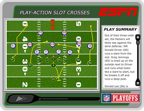 GB: Play-Action Slant Crosses