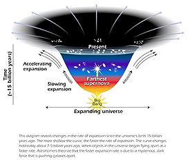 NASA PowerPoint presentation