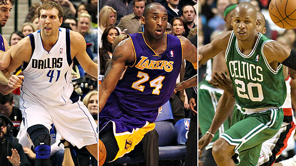 Despite lots of mileage, Dirk Nowitzki, Kobe Bryant and Ray Allen remain highly productive.