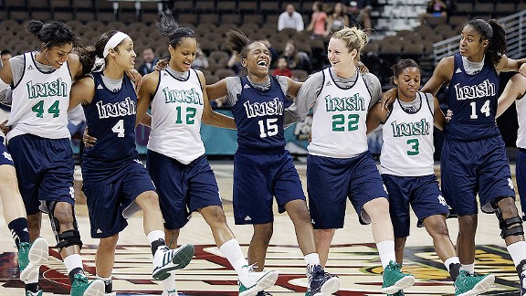 Notre Dame women's basketball players