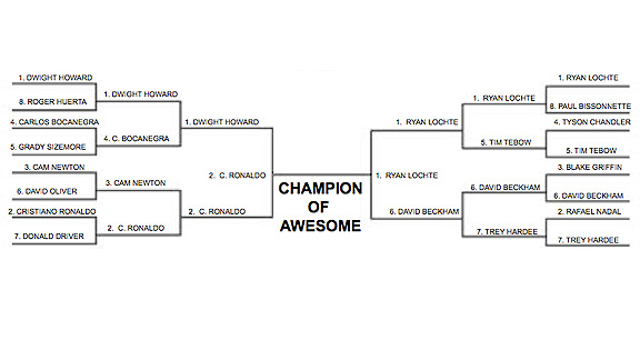 Awesome men's bracket