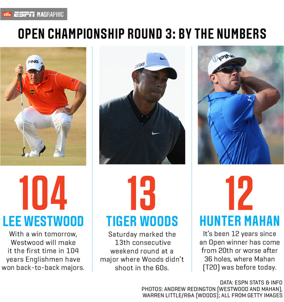 Open Champ graphic