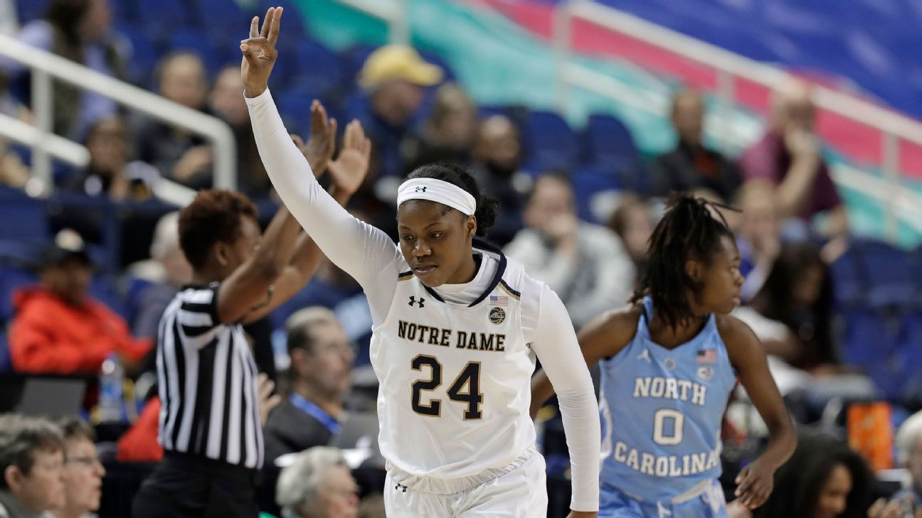 Arike Ogunbowale will be helping Notre Dame defend their 2018 NCAA title as the top seed in the Chicago region.