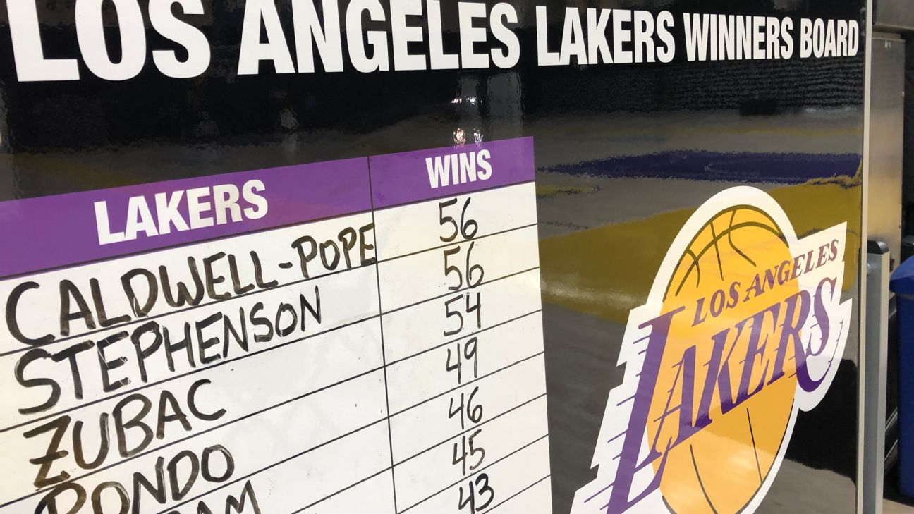 Luke Walton used a competition board to try to replicate the team culture in Golden State.