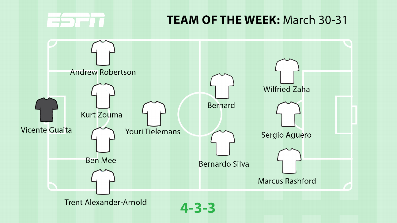 Liverpool's full-backs both get nods in ESPN's Team of the Week, as does Manchester City's Sergio Aguero up front.
