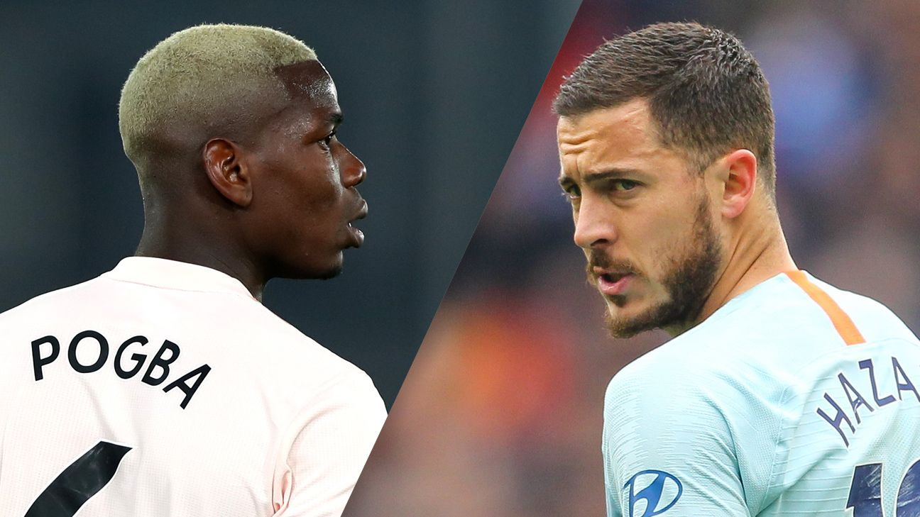 Some top players at Europe's elite clubs are facing uncertain futures. Here's what we think will happen this summer when the transfer window opens.