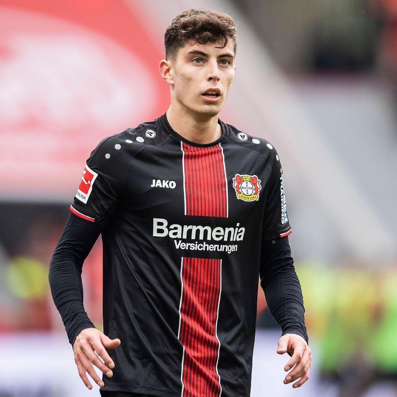 Why my club could sign: Bayer Leverkusen midfielder Kai Havertz