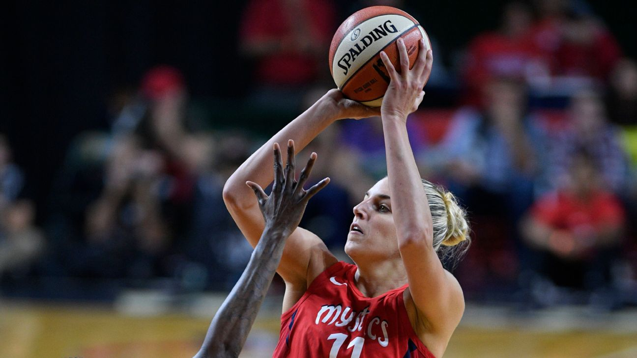 Five of our panelists predicted Washington Mystics forward Elena Delle Donne will win the MVP award this season. Brittney Griner got two votes and A'ja Wilson one.