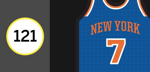 ESPN s Great Analytics Rankings  NBA 432227801